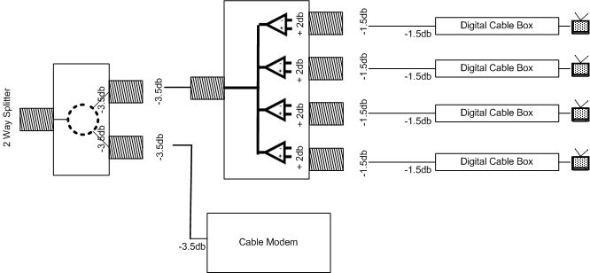 [SCHEMATICS_48ZD]  eqrunner.com   Proper Wiring Diagram For Tv Cable And Modem      eqrunner.com